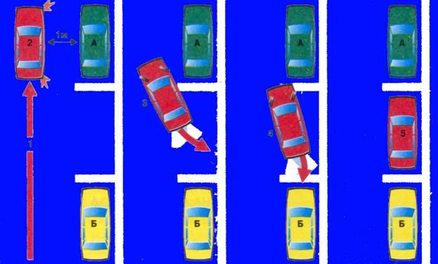 Деаганальная парковка